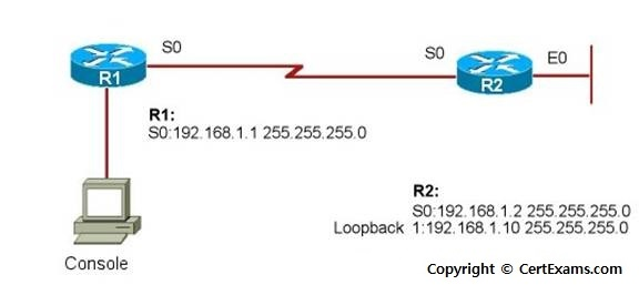 Ccna Labs  Creating  Configuring  And Testing A Loopback Interface