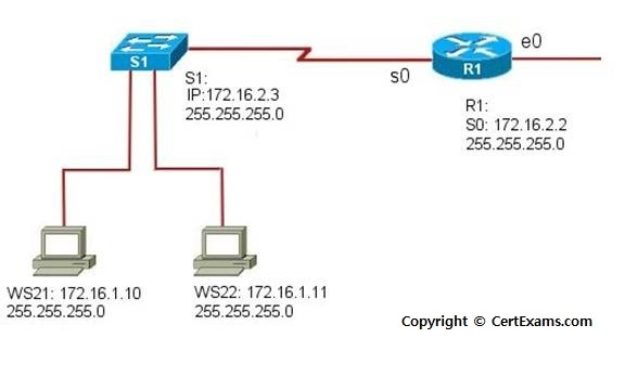 how to get default gateway from ip address