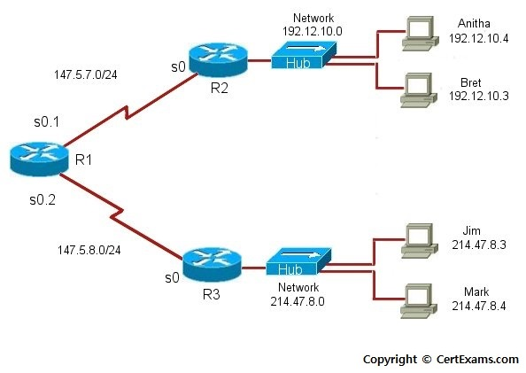 Network simulator: Router Access List Configuration